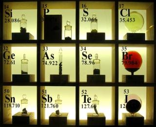 Exposición sobre la tabla periódica